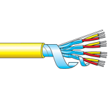 Fibreglass Insulated Multipair Thermocouple Cables