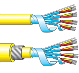 FR PVC Insulated Multipair Thermocouple Cables